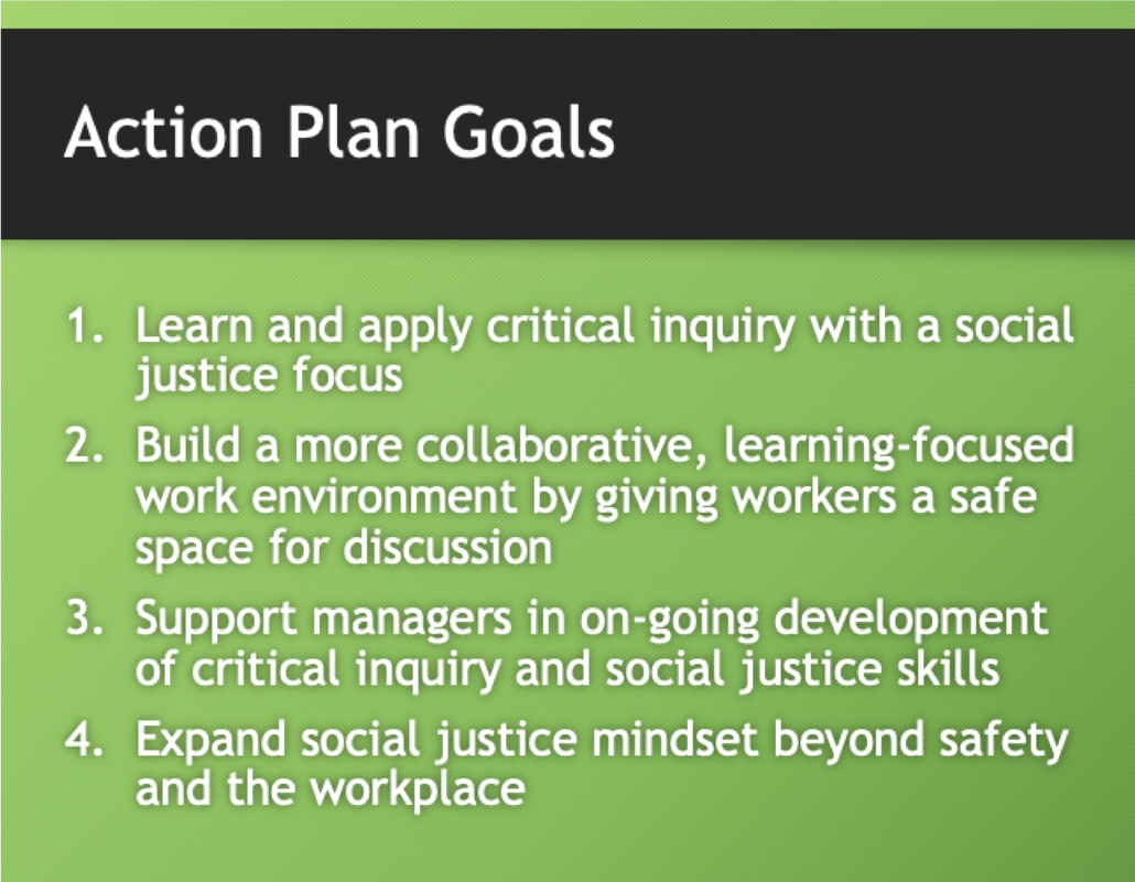 Action plan goal summary and link to theory-in-action paper